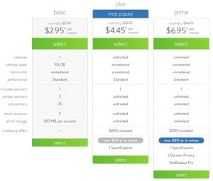 Bluehost shared hosting prices
