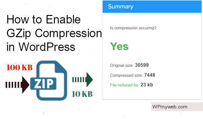 how to enable gzip compression in WordPress